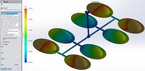 Phần mềm mô phỏng SOLIDWORKS SIMULATION