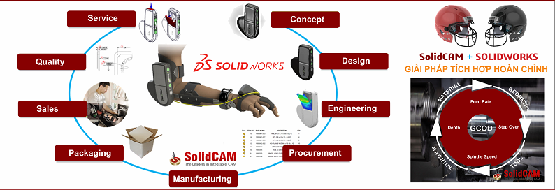 SOLIDWORKS MBD MODEL BASE DEFINITION