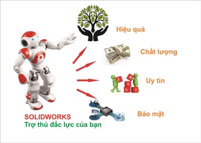 Nâng cao hiệu quả, chất lượng công việc, sản phẩm với phần mềm SOLIDWORKS