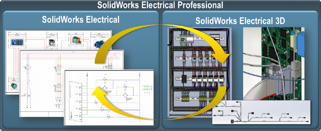 SOLIDWORKS Electrical Professional thiết kế điện 3D chuyên nghiệp